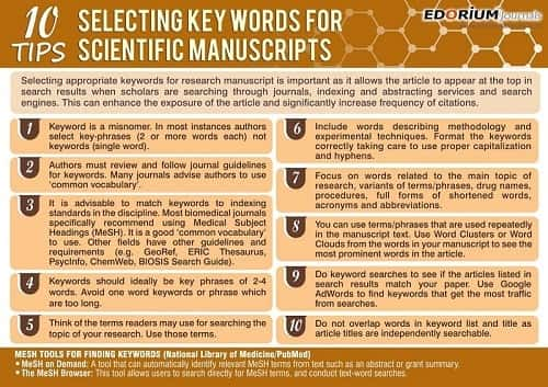 10 Tips for Selecting Keywords for Scientific Manuscript